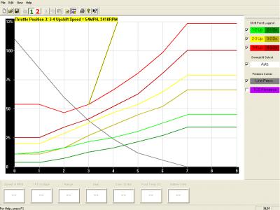 car graph 2